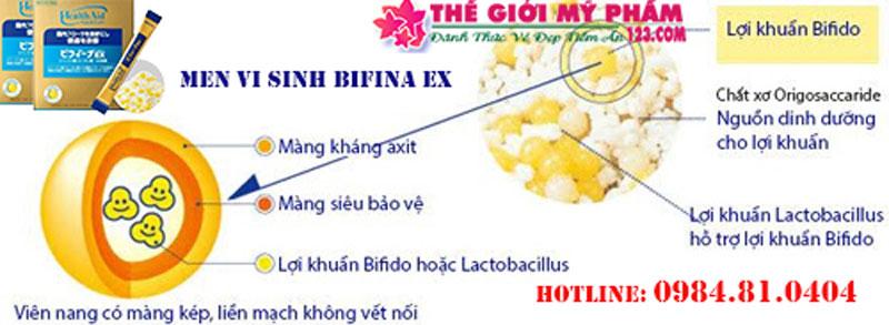 Bifina EX