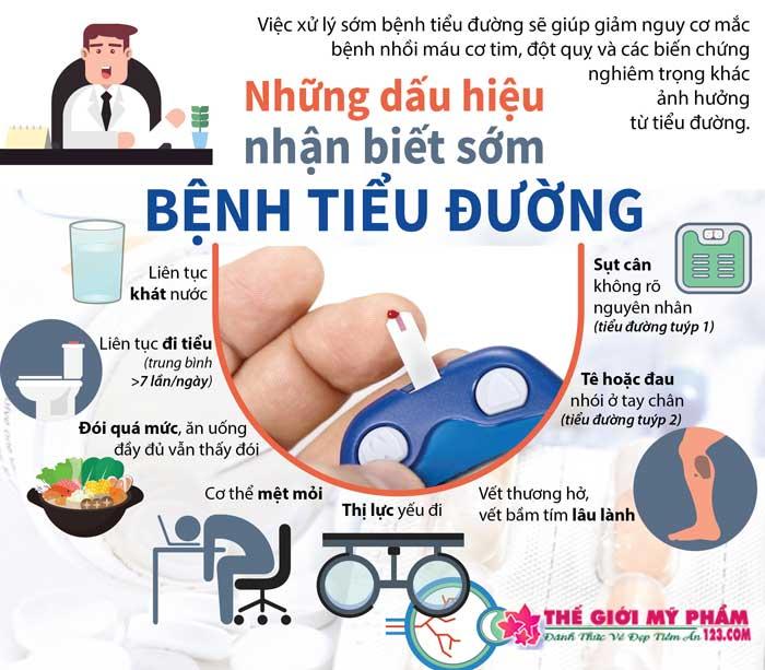 triệu chứng tiểu đường cần dùng oxy detox