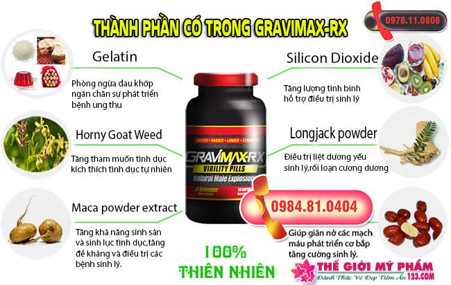thành phần gravimax-rx